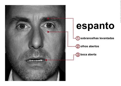 Microexpressão de espanto ou surpresa