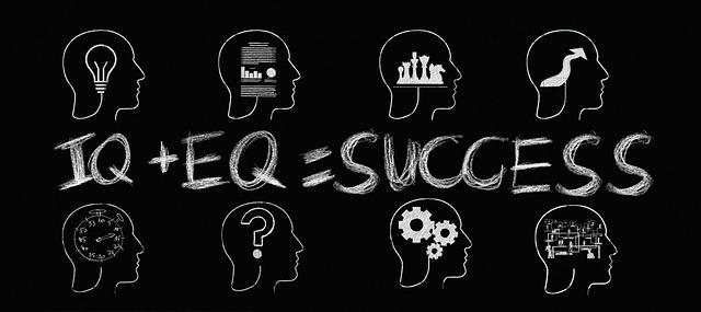 EQ = inteligência emocional